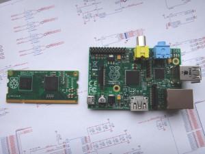Računalniški modul Raspberry Pi in Raspberry Pi