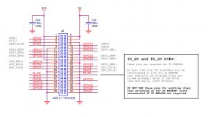 GPIO diagram - odslej bo še več možnosti za igro!