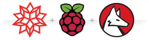 Raspberry Pi + Wolfram